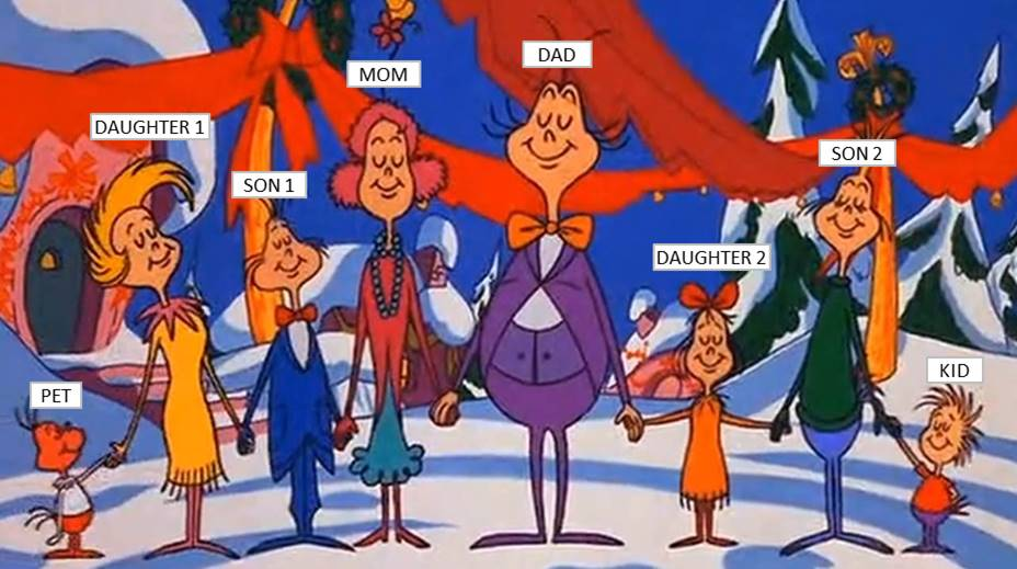 The grinch characters from whoville cartoon